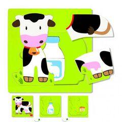 Encaje Goula Vaca Evolutivo