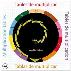 Taula mathscat/taules de multiplicar